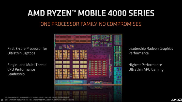 amd-ryzen-4000-'renoir'-notebook-cpu-family-officially-launched-–-led-by-the-8-core-ryzen-9-4900hs,-superior-performance-&-value-than-intel-based-notebook-offerings