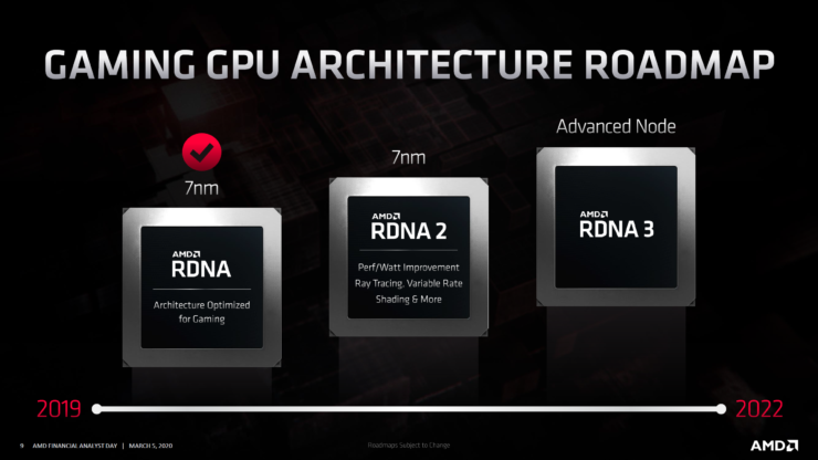 """amd's-next-gen-rdna2-radeon-rx-""""navi-2x""""-gpus-to-feature-50%-better-performance-per-watt,-hw-accelerated-ray-tracing,-vrs-&-more"""