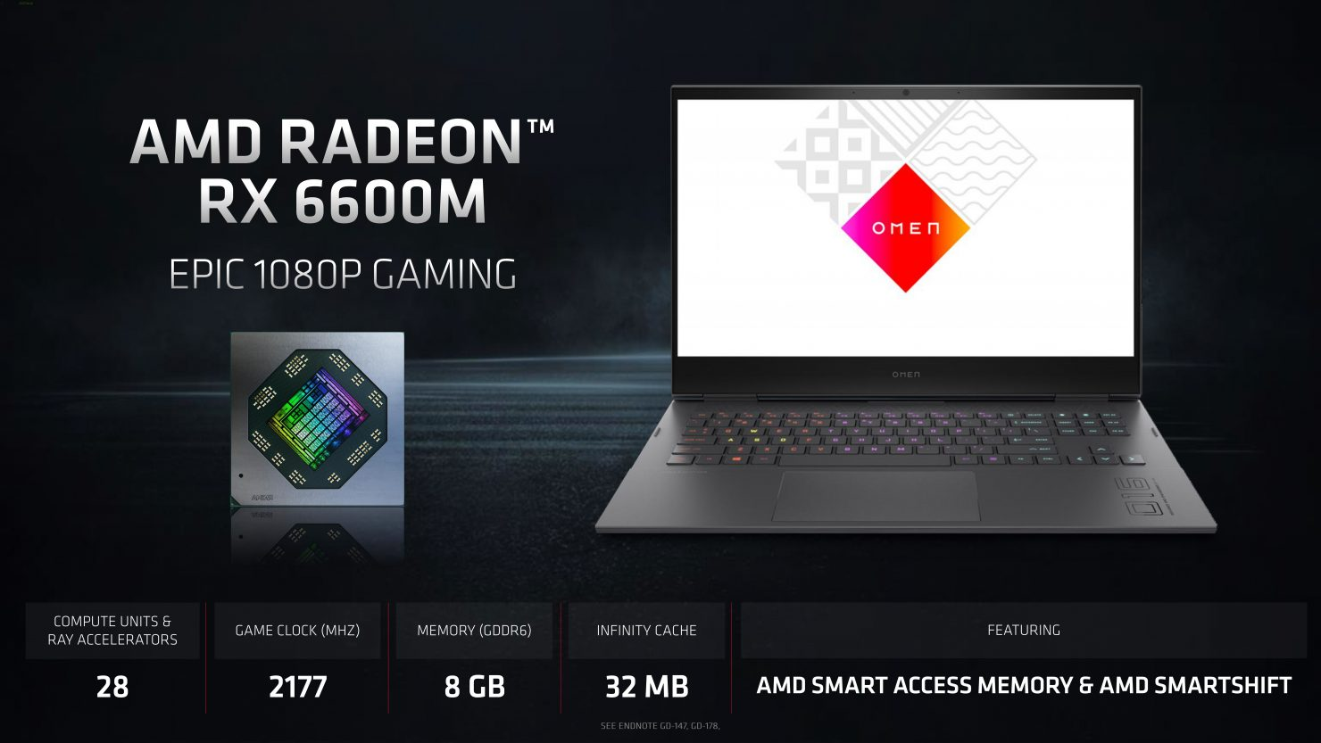 amd-radeon-rx-6600m-'navi-23'-laptop-rdna-2-gpu-tested,-slower-than-the-nvidia-rtx-3060