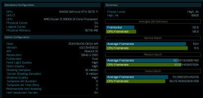 nvidia-geforce-rtx-3070-ti-performance-benchmark-leak-2160p