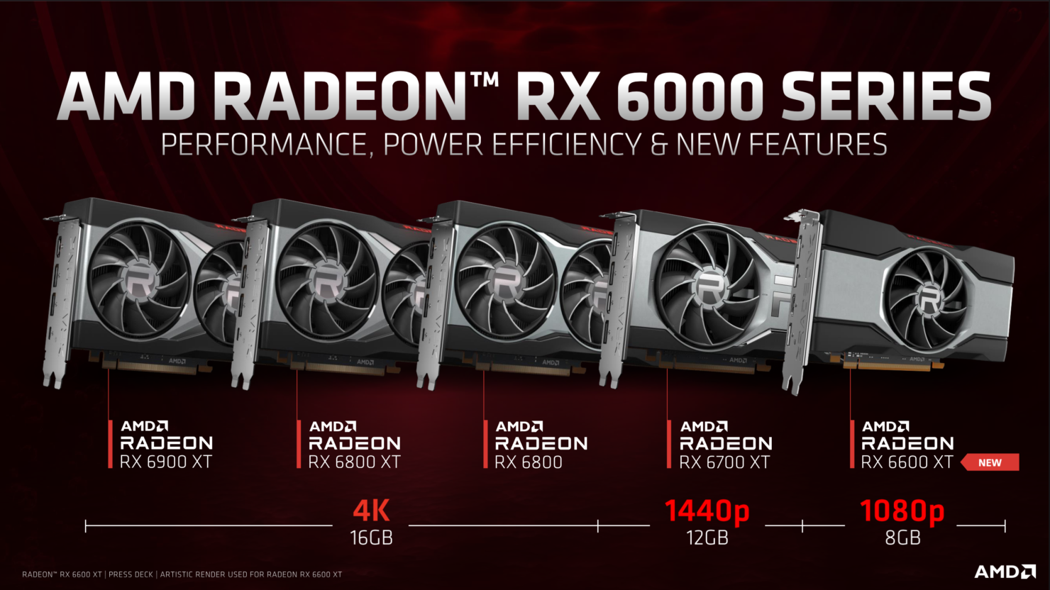 amd-adrenalin-218.1-driver-lowers-4k60-playback-power-consumption-for-all-rdna-2-gpus