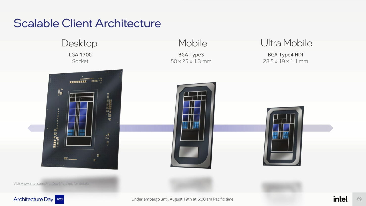 intel-12th-gen-alder-lake-mobility-cpu-roadmap-confirms-alder-lake-p-with-14-cores-&-alder-lake-m-with-10-cores,-first-laptops-with-ddr5-support
